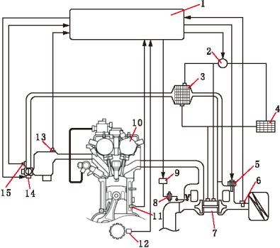 雷克萨斯NX200t车8AR-FTS发动机涡轮增压系统解析